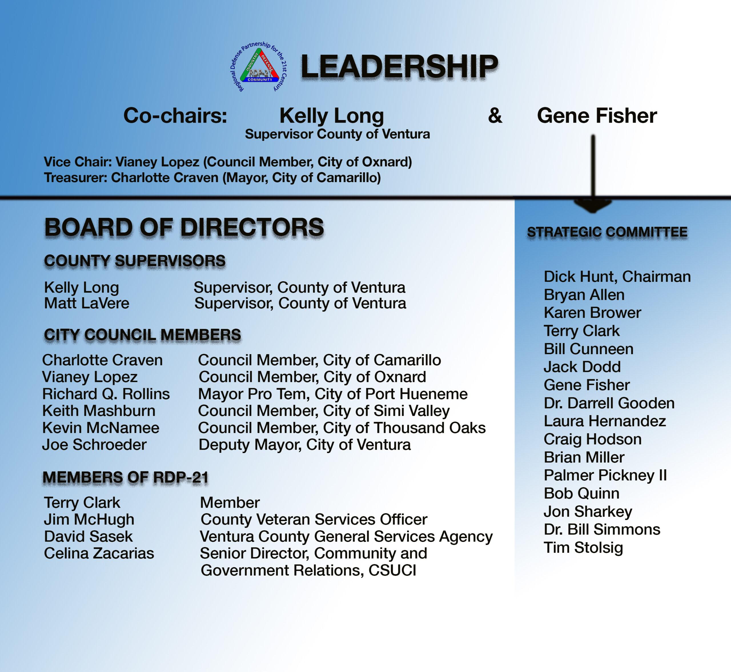 RDP-21 Leadership Organizational Chart